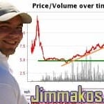 "Jim Makos: ""How I Made €100k From Betfair Trading"""