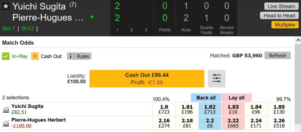 Tennis betting strategy betfair epl betting reddit csgo